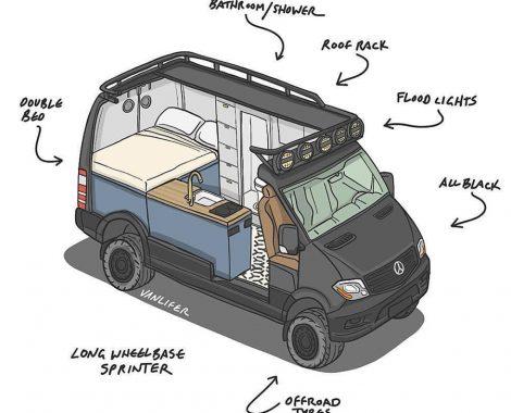 van life sketch